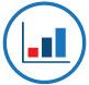 A baseline for capability provides concrete metrics for performance improvement